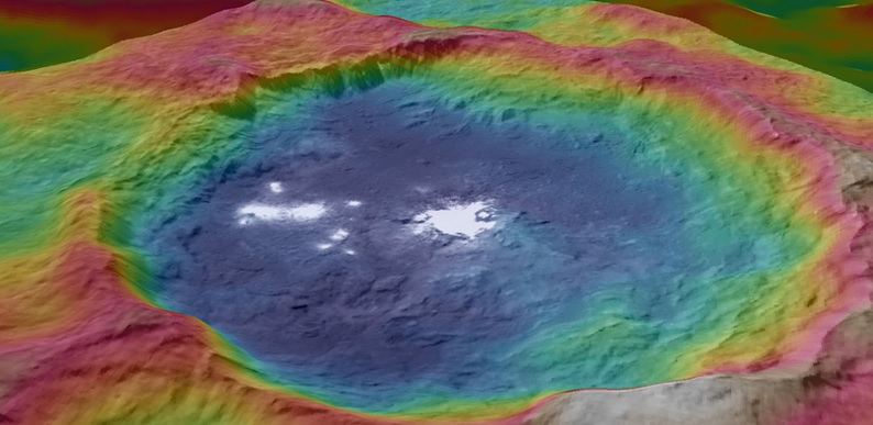 ceres-map
