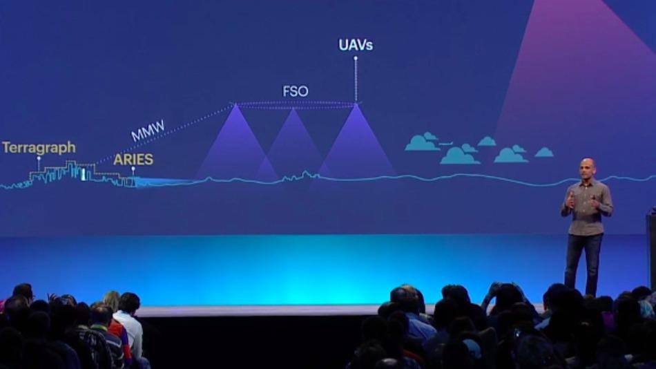 Facebook's New Terragraph Technology