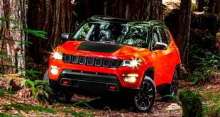 Fiat Chrysler's Jeep Compass SUV,The Show Stopper Revealed In India