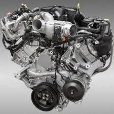 Automotive Camless Engine Market