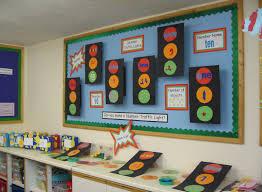 Classroom Displays Market