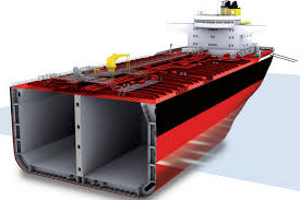 Double Hulling Of Ships Market