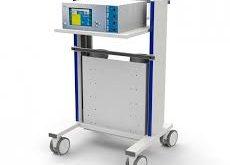 Electrosurgery Market