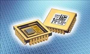 High Performance Mems Based Inertial Sensors Market