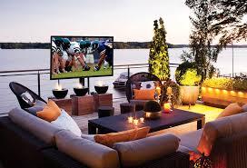 Outdoor TV Market