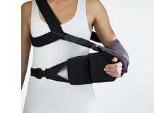 Shoulder Splint Market