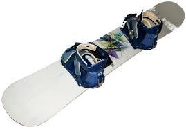 Snowboard Market