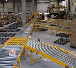Automatic Sorting System Market