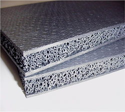 Ceramic Matrix Composites (Cmc) Market