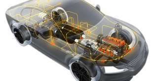 Auto Electronics Market