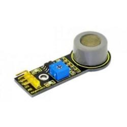 Carbon Monoxide Gas Sensors Market