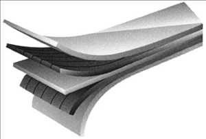 Fiber-Reinforced Metal Laminate Market