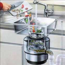 Food Waste Disposer Market