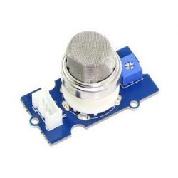 Oxygen Gas Sensors Market