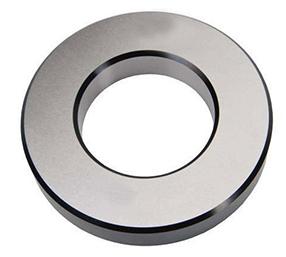 Plain Ring Gauges Market
