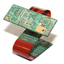 Rigid-Flex PCB Market