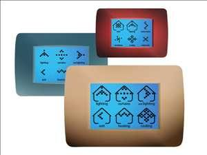 Smart Hvac Control Market
