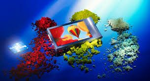 OLED Display Materials Market