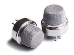 Semiconductor type Gas Sensor Market