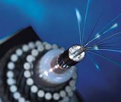 Submarine Optical Fiber Cable Market