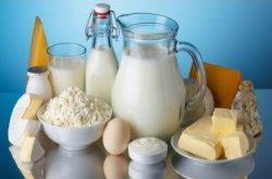 Organic Milk Products Market