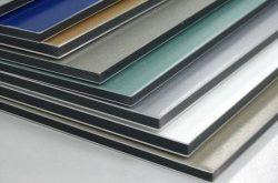PE Aluminum Composite Panel Market