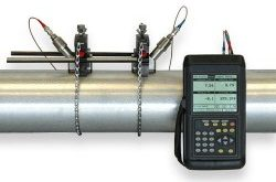 Portable Ultrasonic Flowmeter Market
