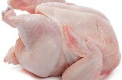 Processed Poultry Meat Market