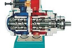 Three-Screw Pump Market