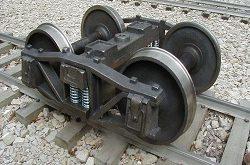 Wheels & Axles for Railways Market