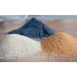 Industrial Silica Sand Market