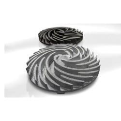 Silicon Carbide Ceramics Market