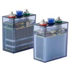 Stationary Lead Acid Battery Market
