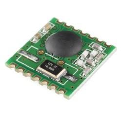 Chip Antenna Market